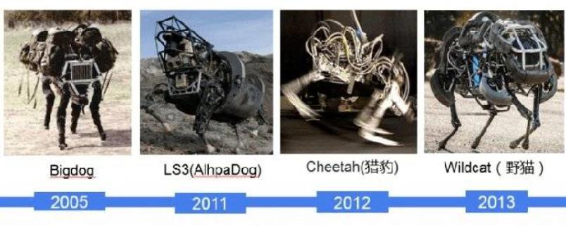 ?波士顿动力的困境,给优必选、高新兴机器人上了什么课?