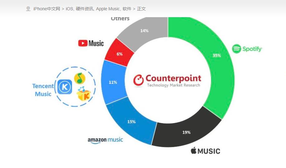 亏损近6亿欧元,流媒体音乐巨头Spotify何时走出亏损坑?