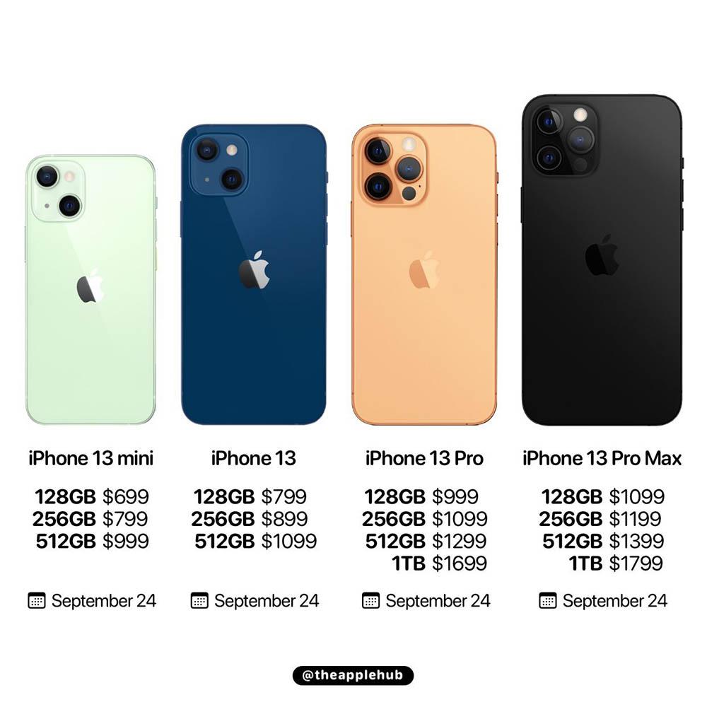 郭明錤预测苹果发布会 iPhone 13最低128GB起步